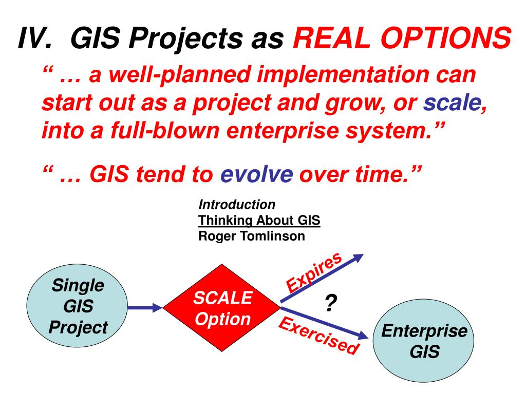 IV.  GIS Projects as