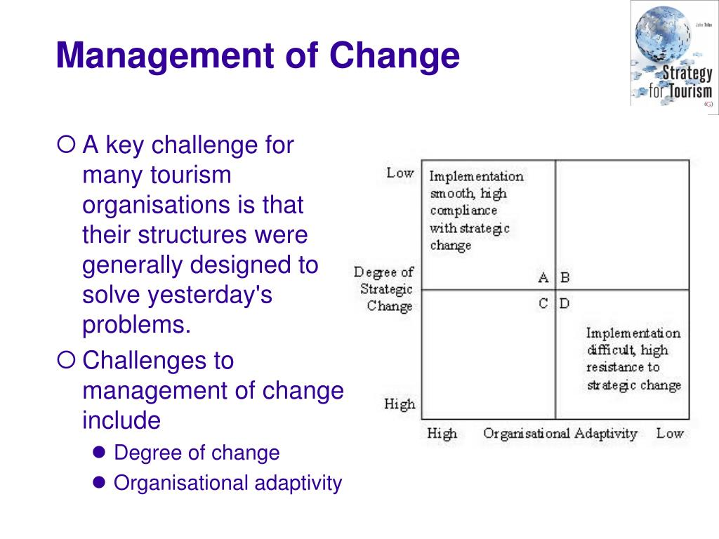 A key challenge for many tourism organisations is that their structures were generally designed to solve yesterday's problems.