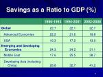 savings as a ratio to gdp