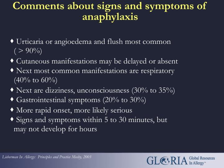 Urticaria or angioedema and flush most common