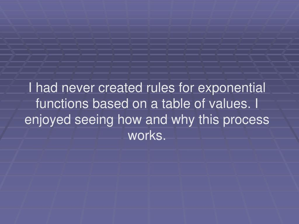 I had never created rules for exponential functions based on a table of values. I enjoyed seeing how and why this process works.