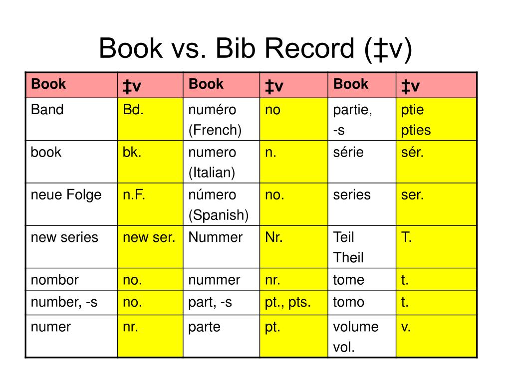 Book vs. Bib Record (‡v)