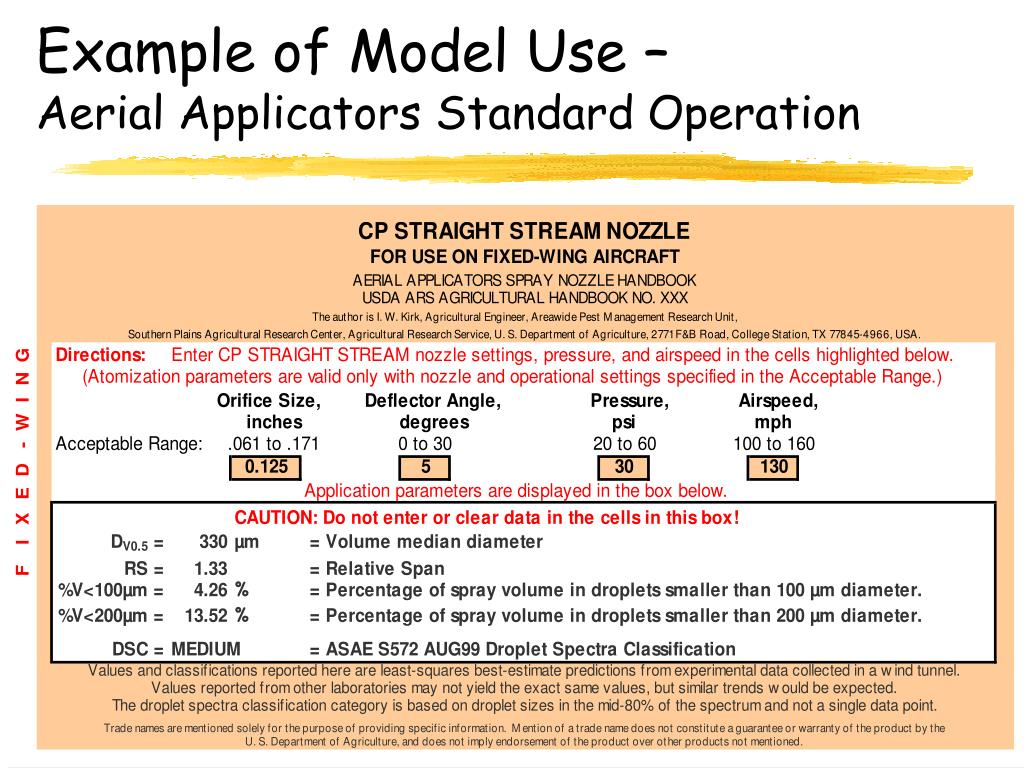 Example of Model Use –