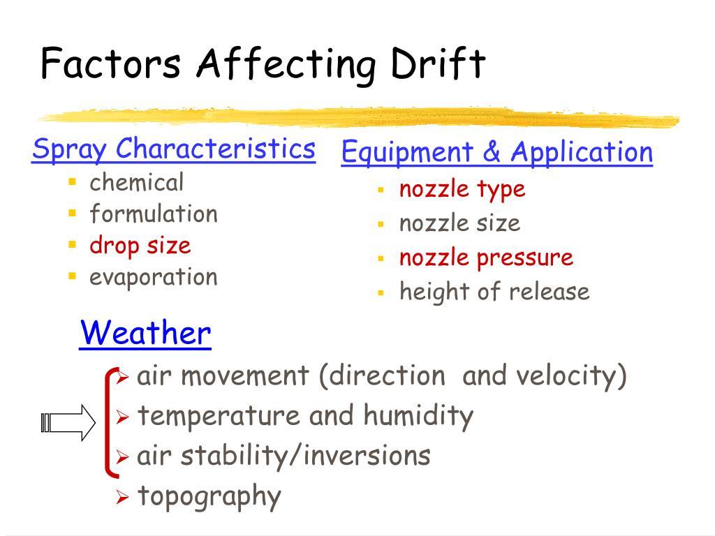 Factors Affecting Drift