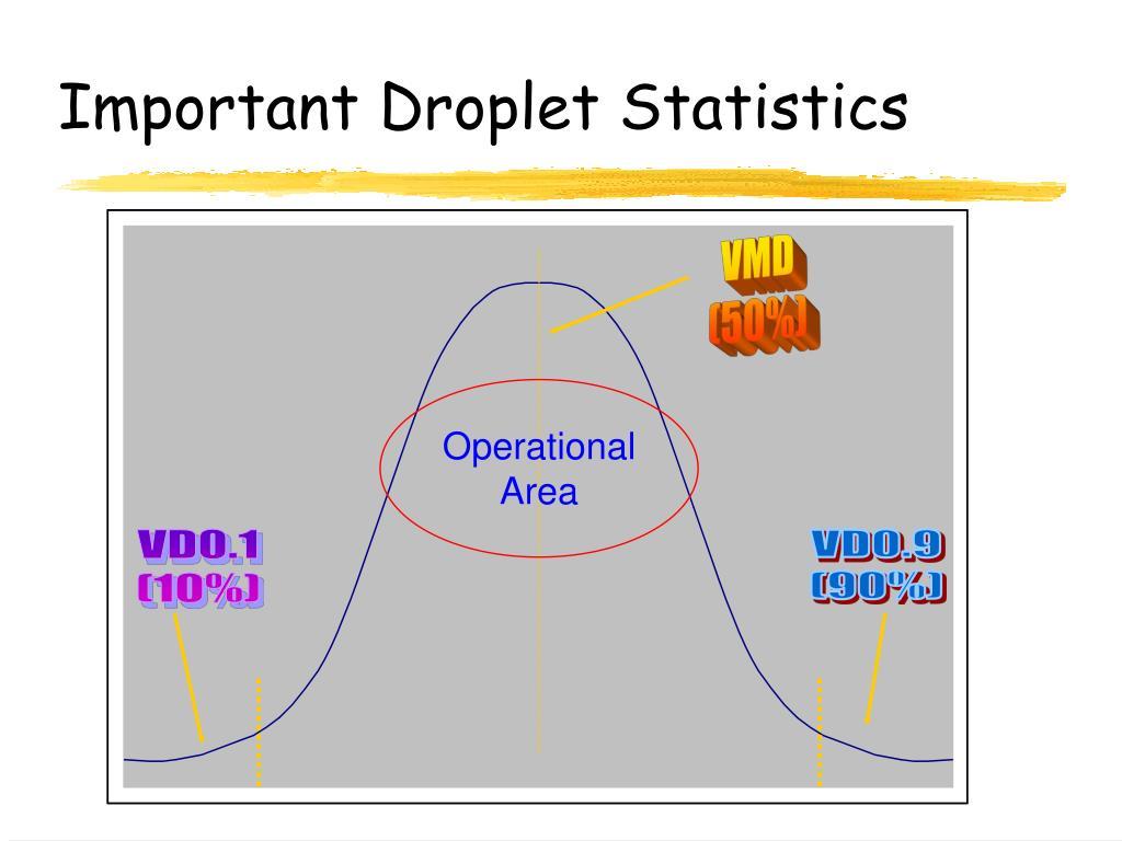 Important Droplet Statistics