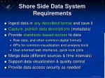 shore side data system requirements