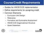 course credit requirements