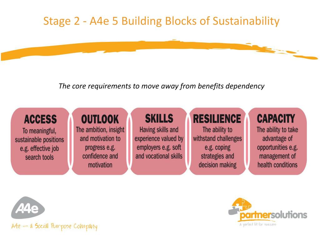 Stage 2 - A4e 5 Building Blocks of Sustainability
