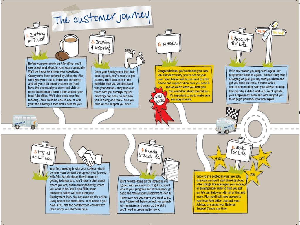 Changing Customer Experience and Expectations (2)
