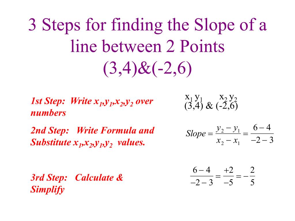 3 Steps for finding the Slope of a line between 2 Points
