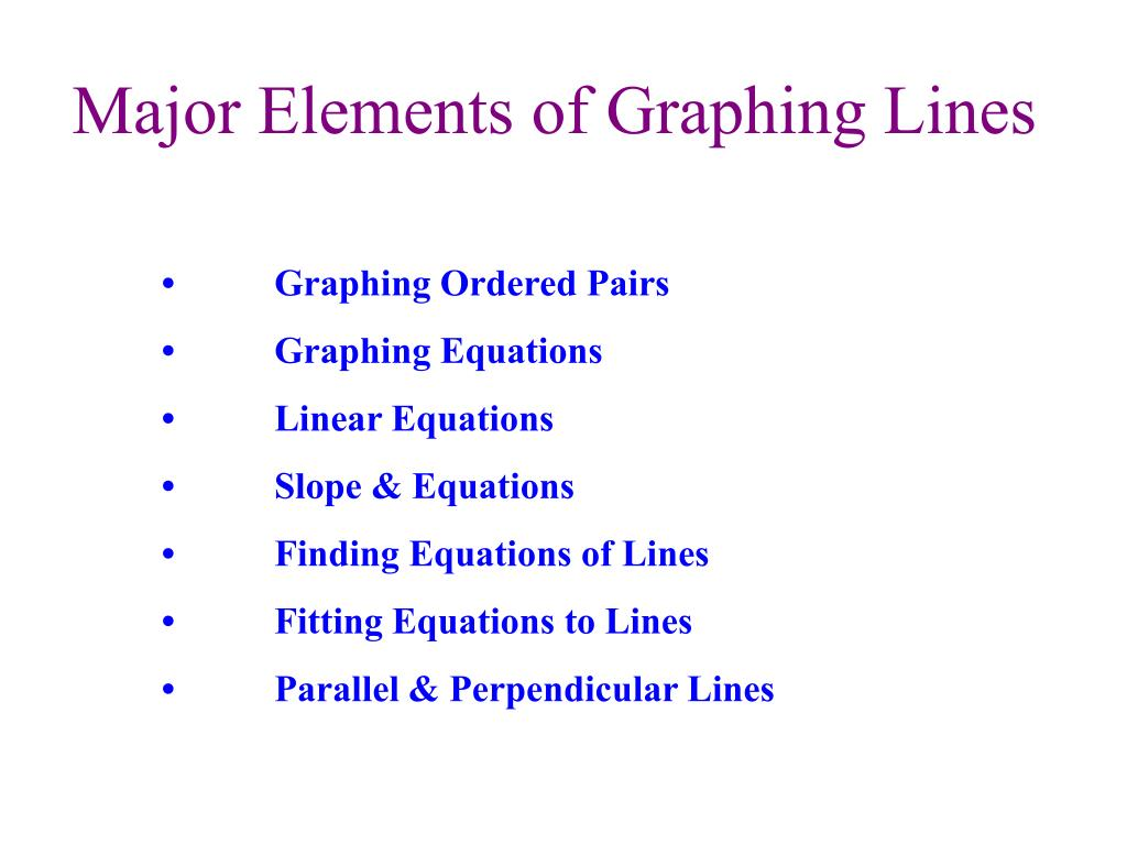 Major Elements of Graphing Lines