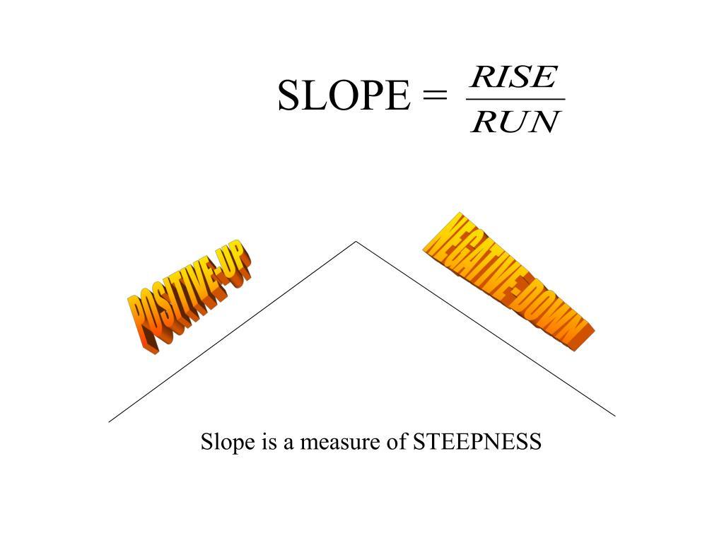 SLOPE =