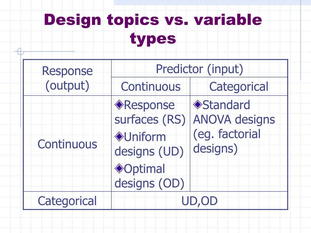 Design topics vs. variable types