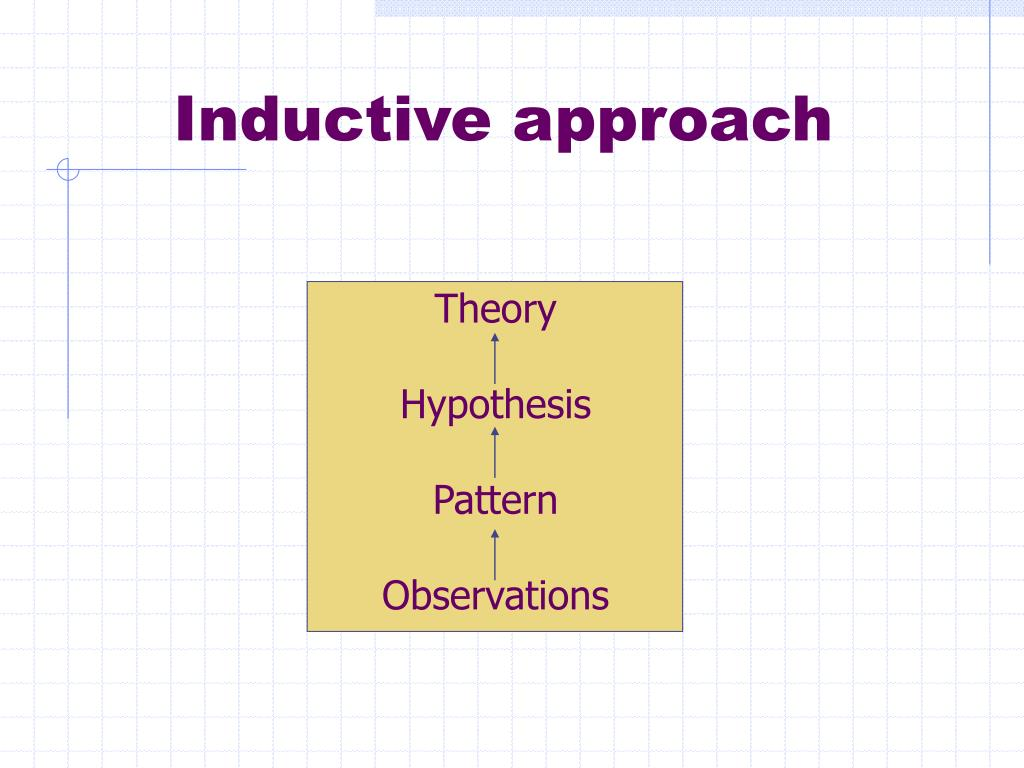 Inductive approach