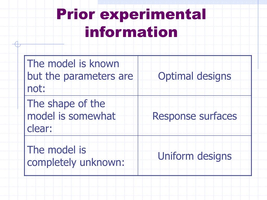 Prior experimental information