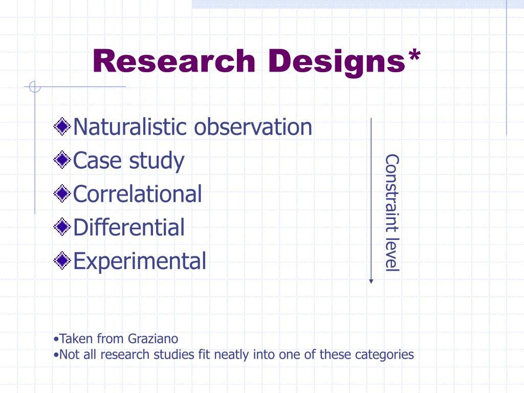 Research Designs*