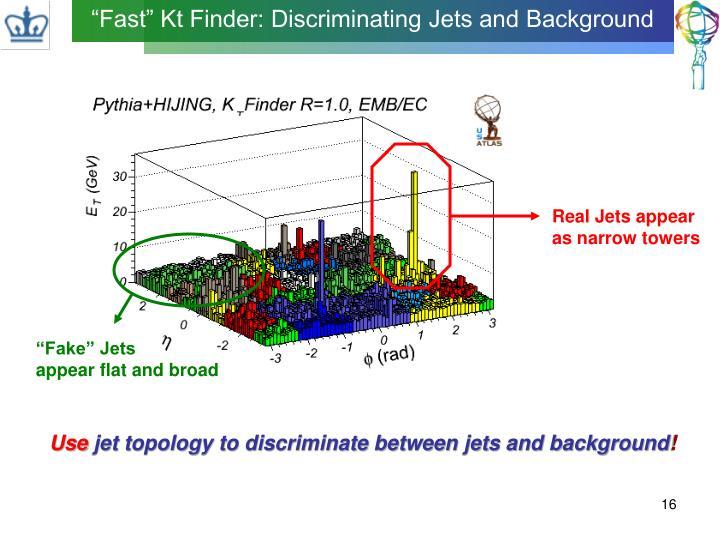 """""""Fast"""" Kt Finder: Discriminating Jets and Background"""