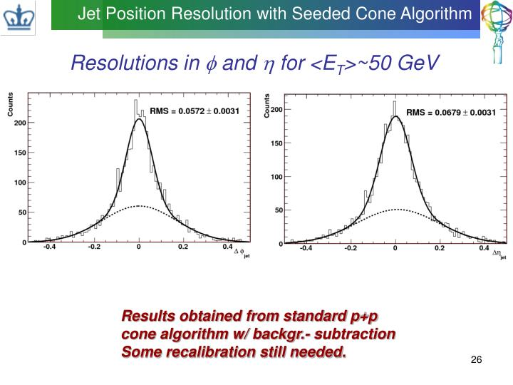 Jet Position Resolution with Seeded Cone Algorithm