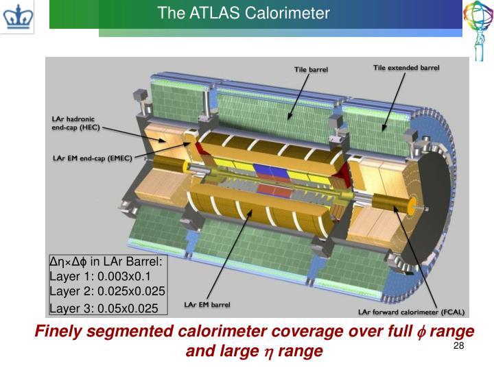 The ATLAS Calorimeter