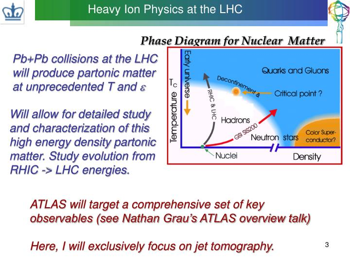 Heavy Ion Physics at the LHC