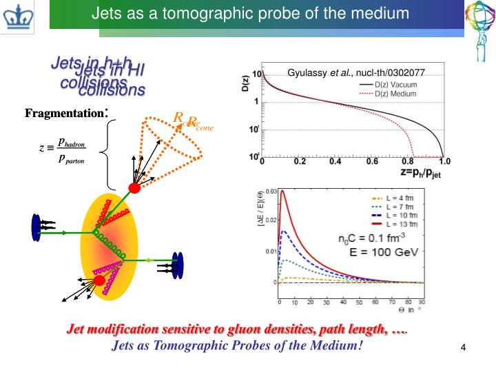 Jets as a tomographic probe of the medium