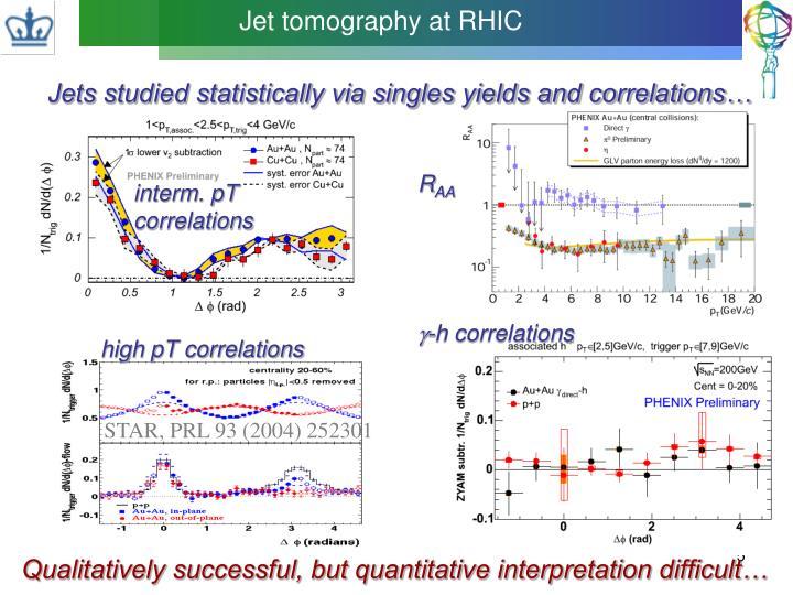 Jet tomography at RHIC