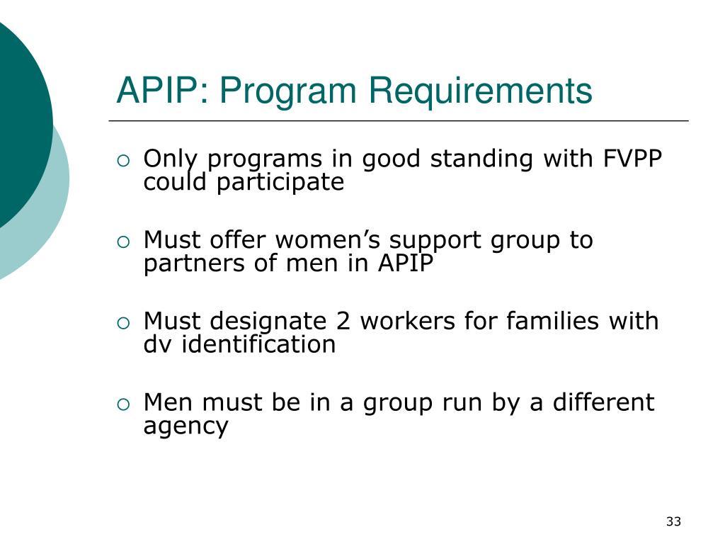 APIP: Program Requirements