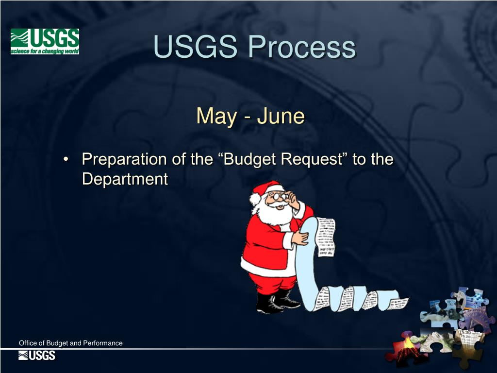 USGS Process