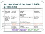 an overview of the term 1 2008 programme