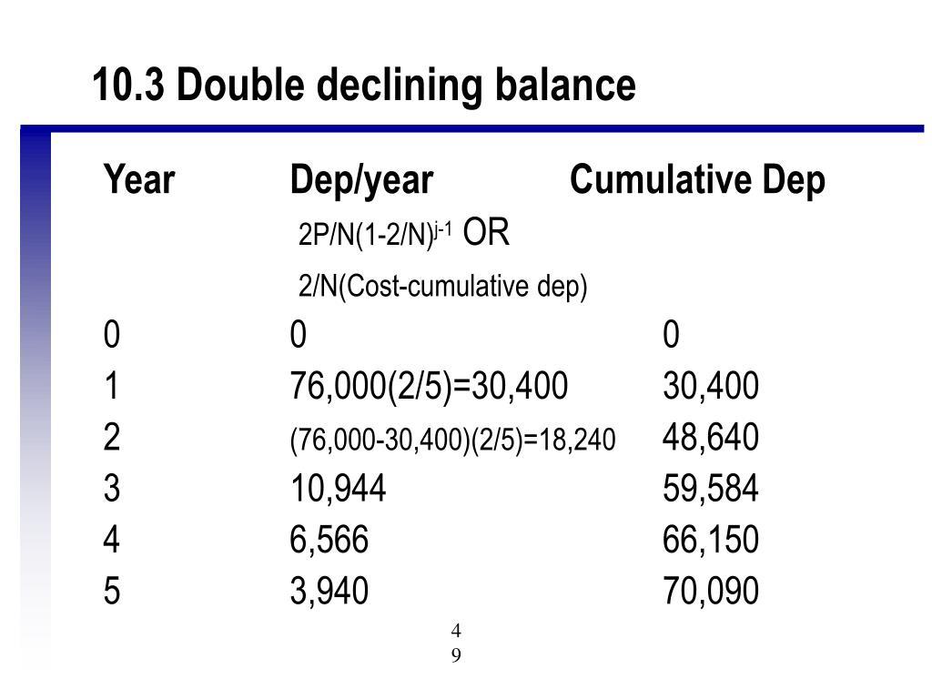 10.3 Double declining balance