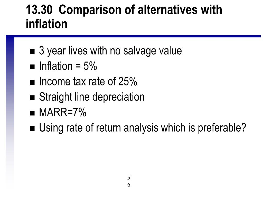 13.30  Comparison of alternatives with inflation
