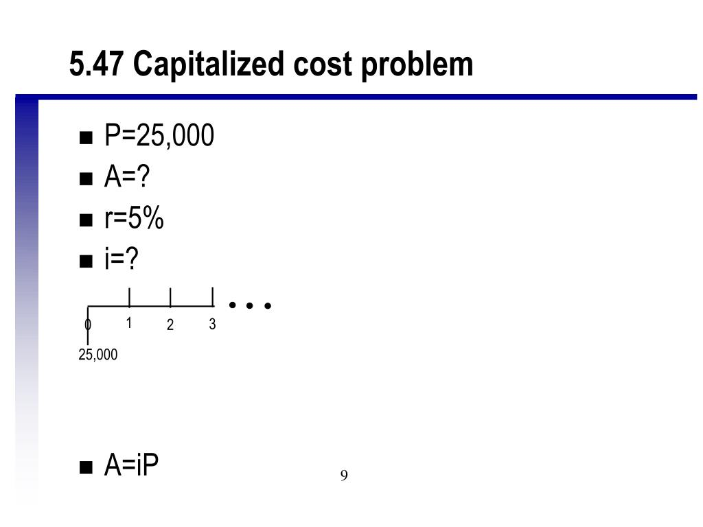 5.47 Capitalized cost problem