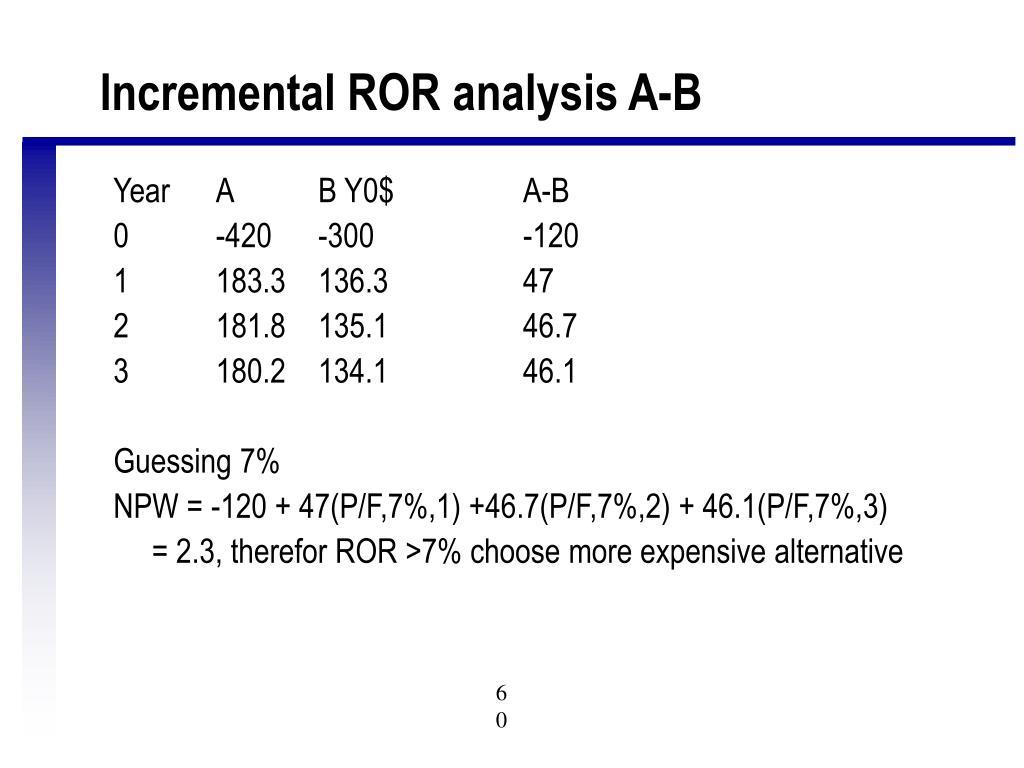 Incremental ROR analysis A-B