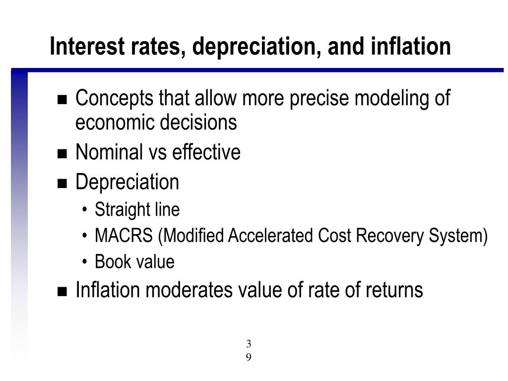 Interest rates, depreciation, and inflation