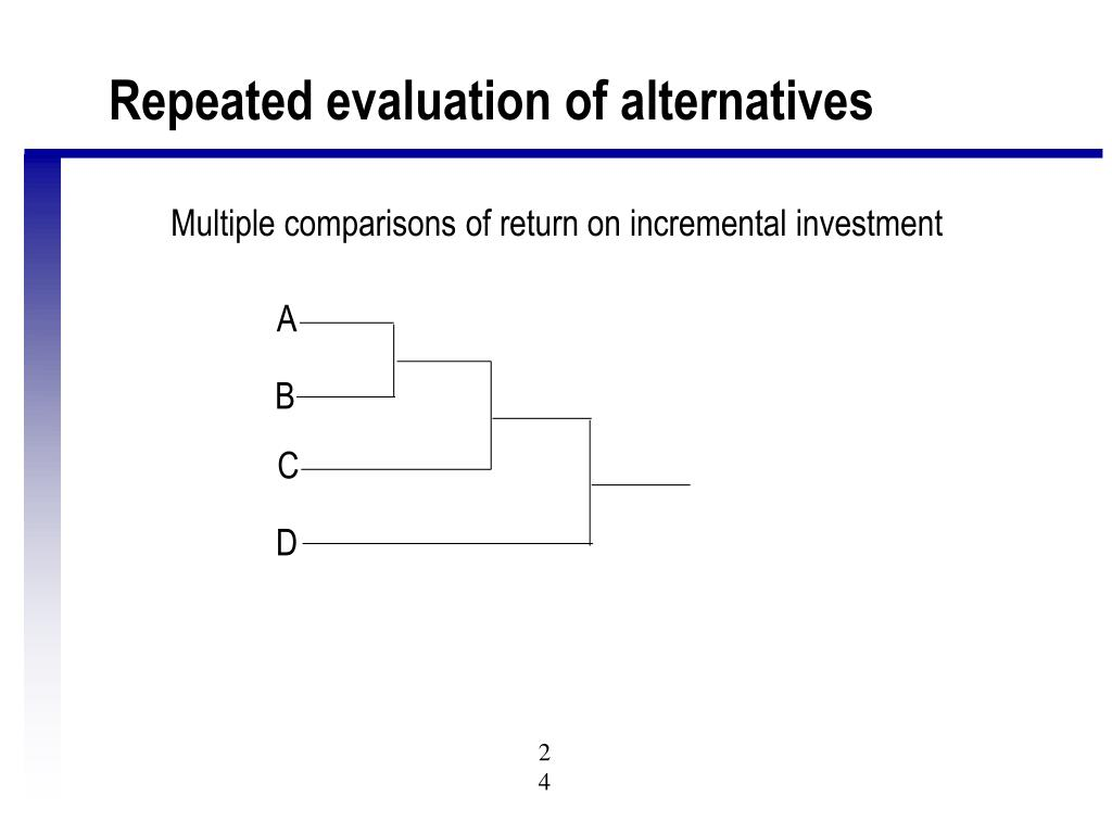 Repeated evaluation of alternatives