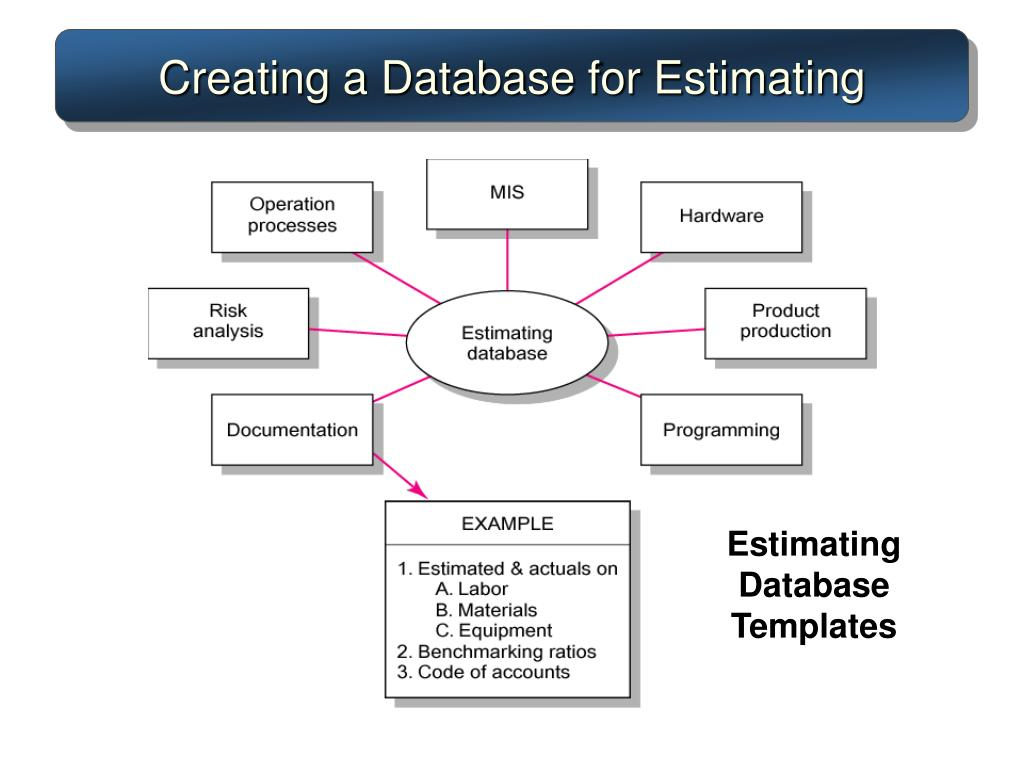 Creating a Database for Estimating