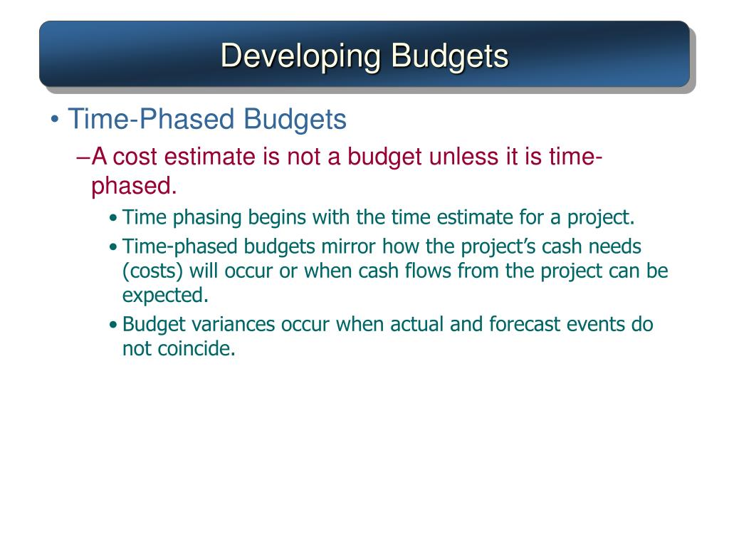 Developing Budgets