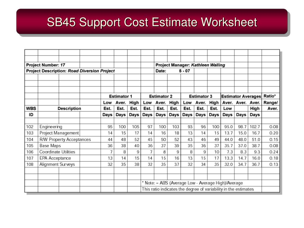 SB45 Support Cost Estimate Worksheet
