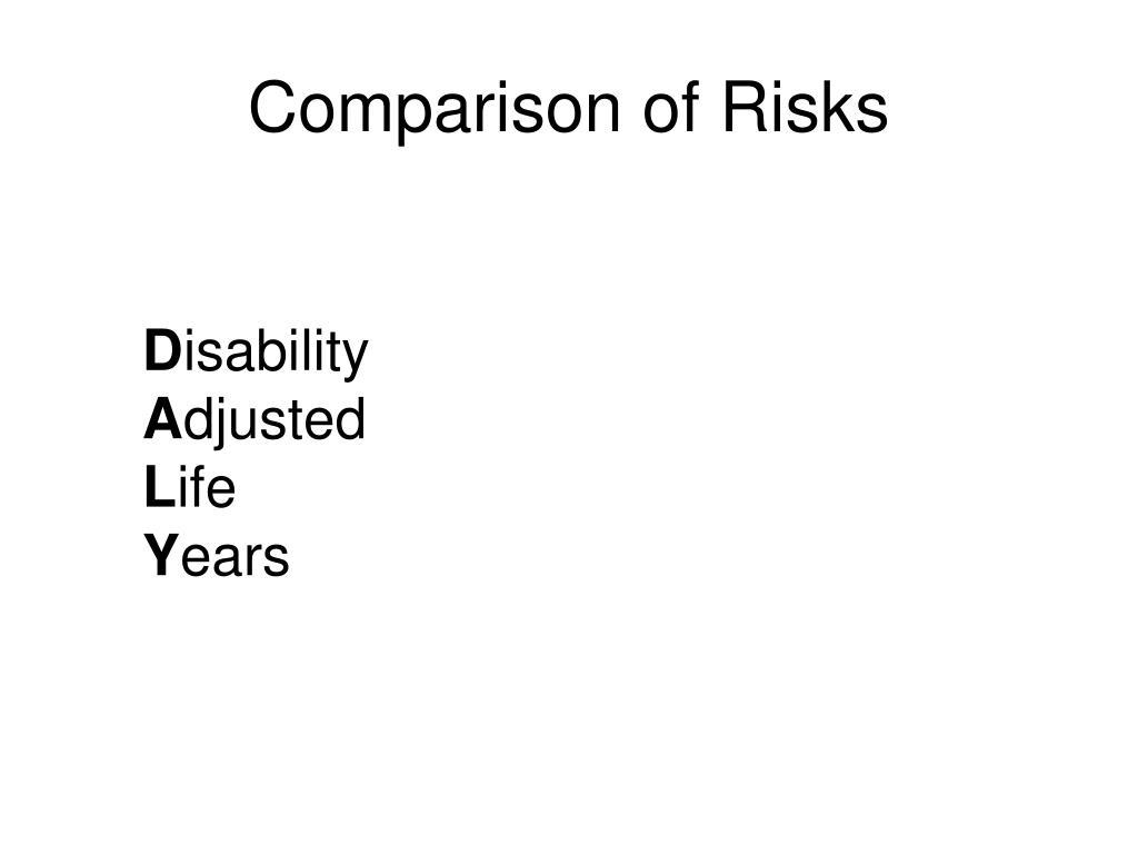 Comparison of Risks