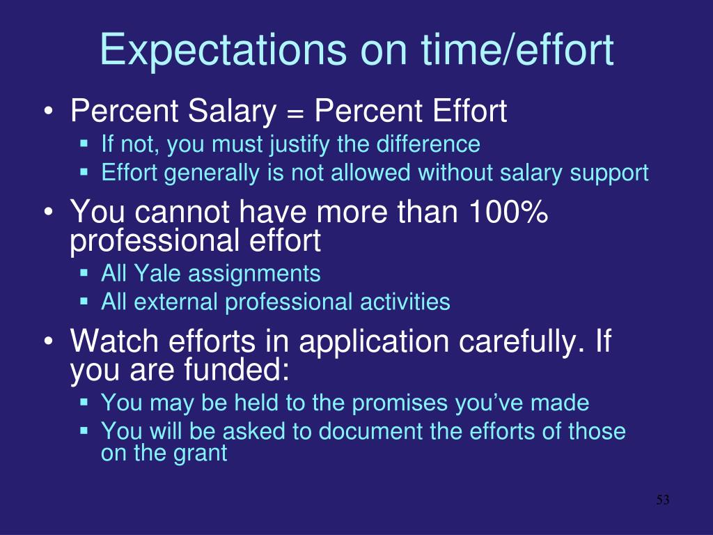 Expectations on time/effort