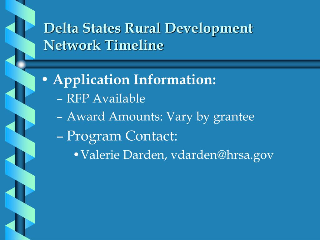 Delta States Rural Development Network Timeline