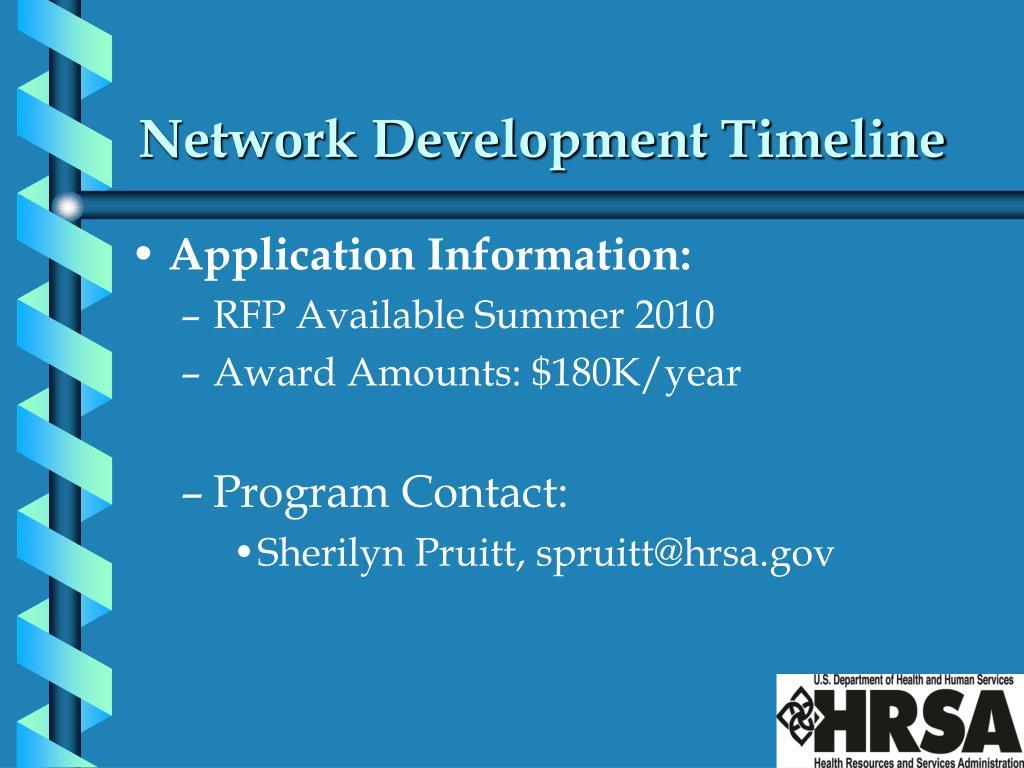 Network Development Timeline