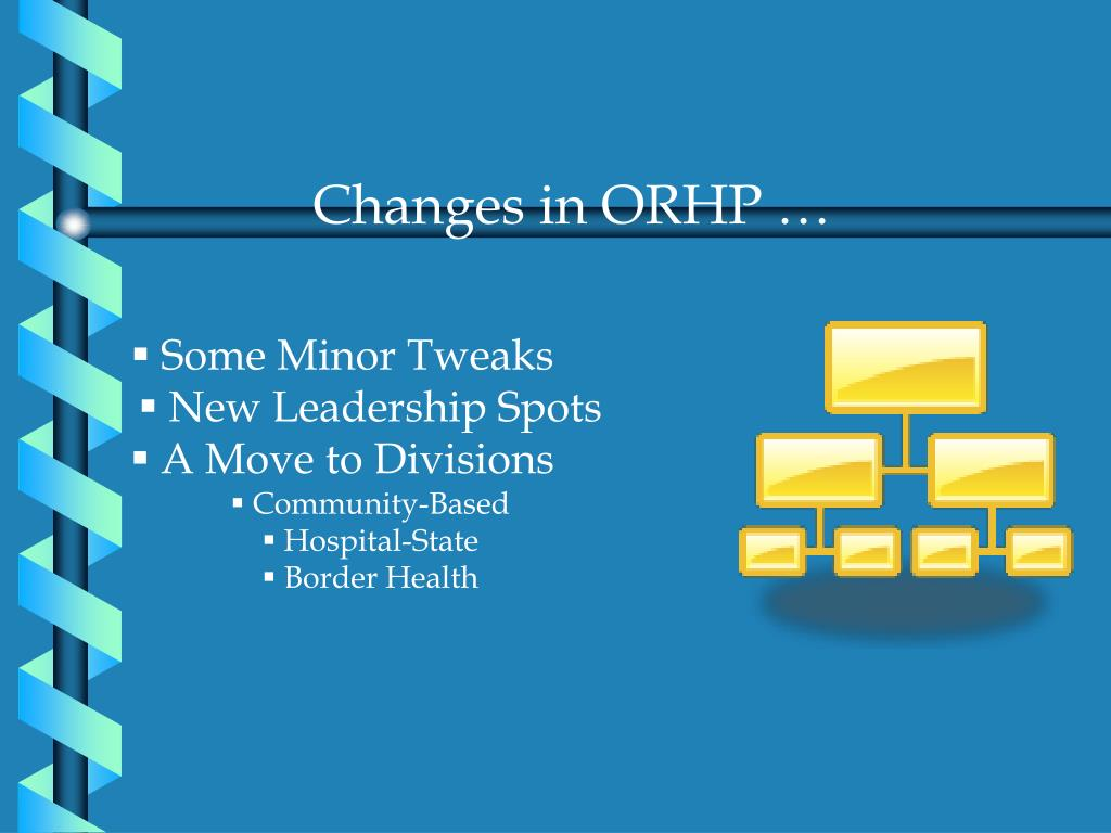 Changes in ORHP …