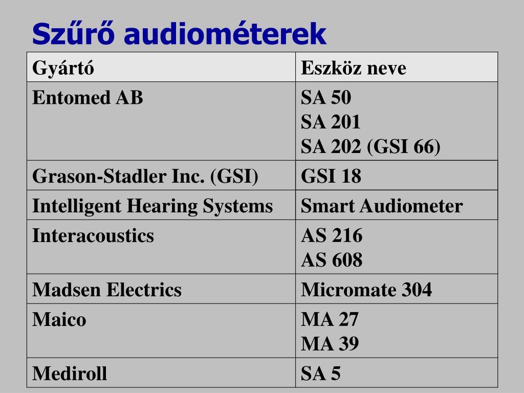 Szűrő audiométerek