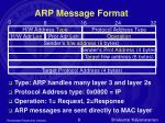 arp message format
