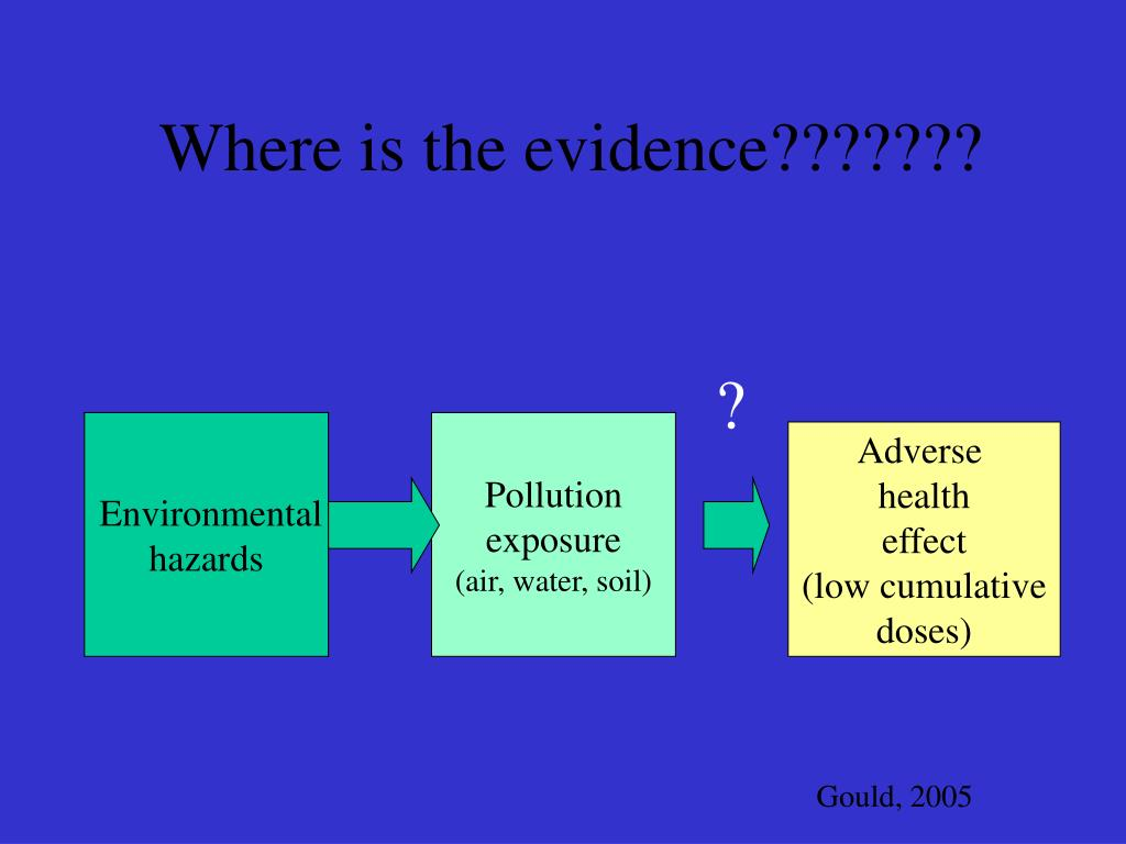 Where is the evidence???????