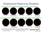 employment patterns by discipline