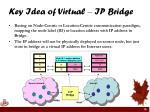 key idea of virtual ip bridge