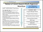 notice of grant award nga approval workflow