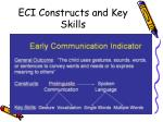 eci constructs and key skills